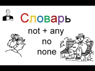 Словарь к видео уроку Отрицания 'not + any /no / none'